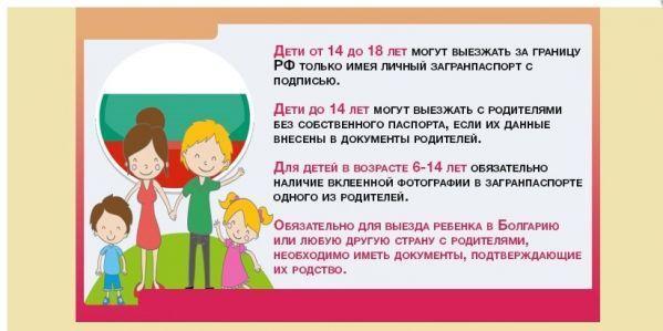 Документы на детей